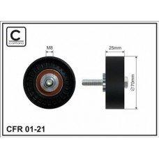 CFR 01-21