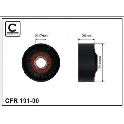 CFR 191-00