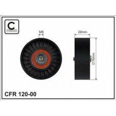 CFR 120-00