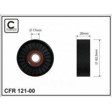 CFR 121-00