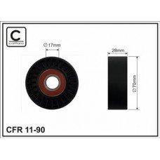 CFR 11-90