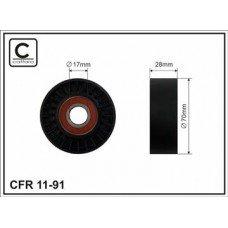 CFR 11-91
