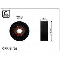 CFR 11-95