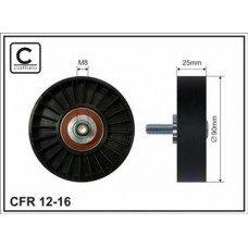 CFR 12-16