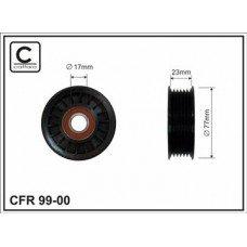 CFR 99-00