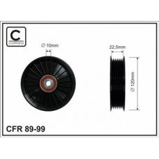 CFR 89-99