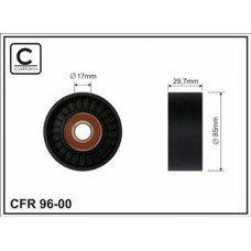 CFR 96-00