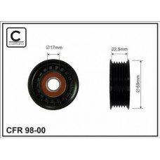 CFR 98-00