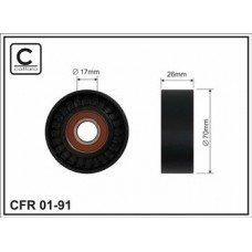 CFR 01-91