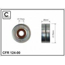 CFR 124-00
